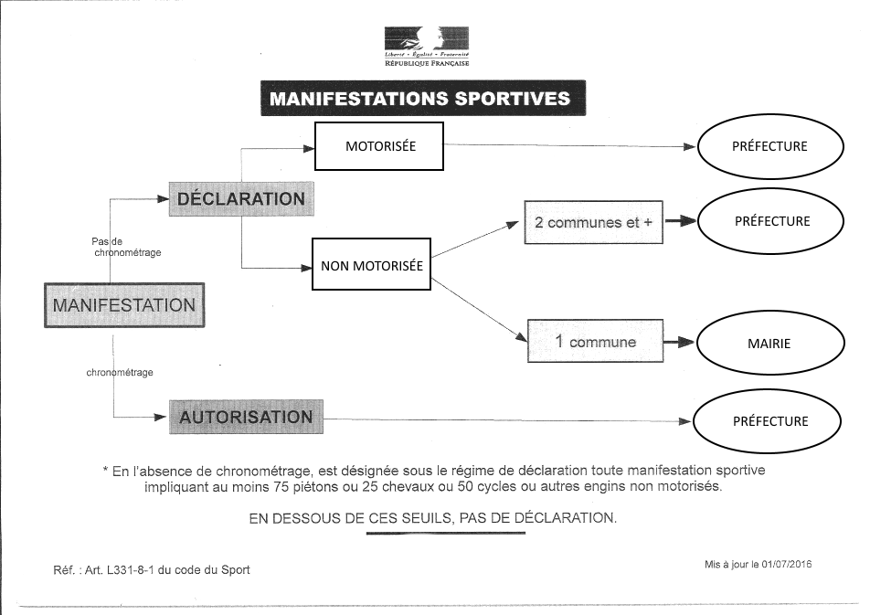 manifestations-sportives